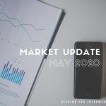 Melbourne Property Market – May 2020